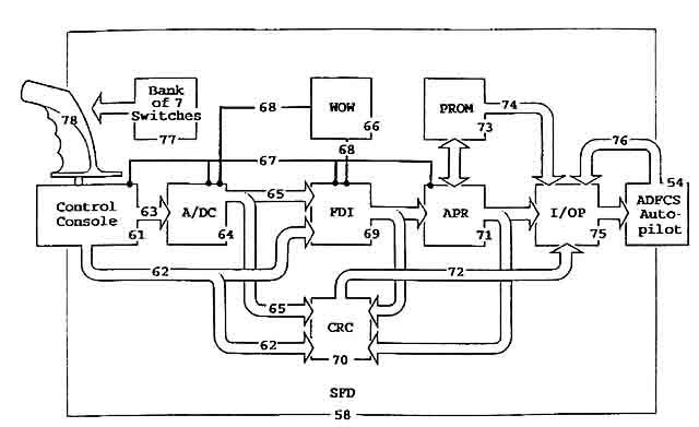 commercial aircraft diagrams